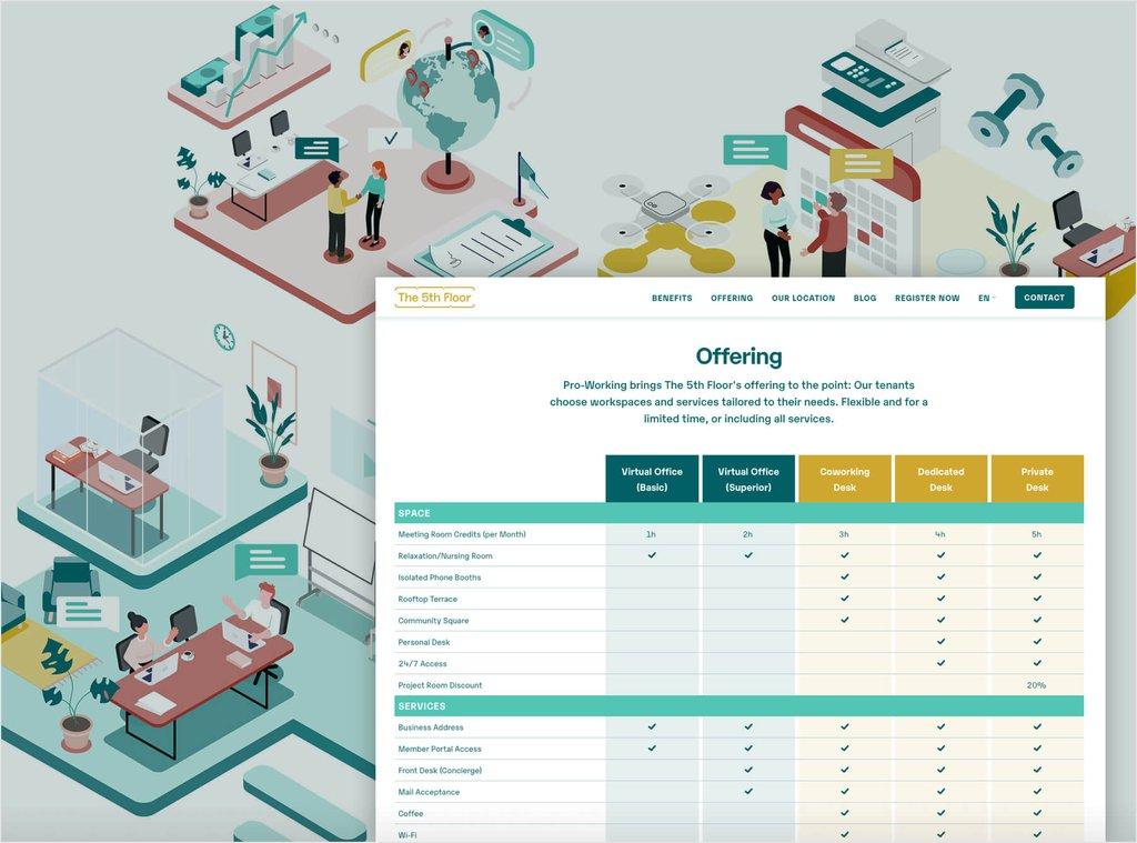 Bild The 5th Floor Coworking Space Website und Blog